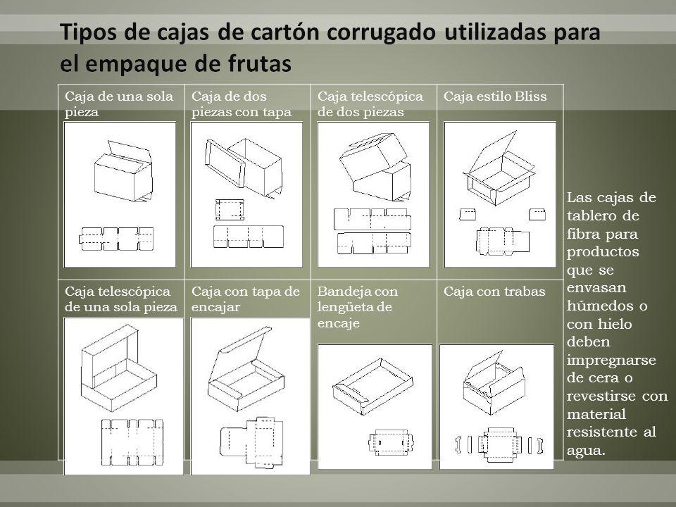 Tipos de cajas de cartón corrugado utilizadas para el empaque de frutas