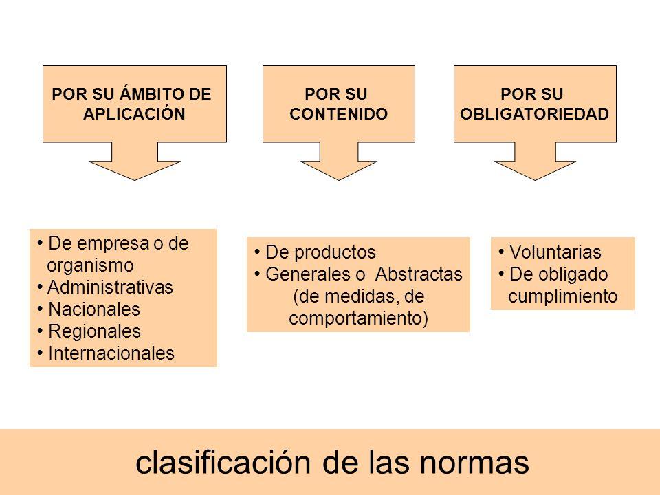 clasificación de las normas