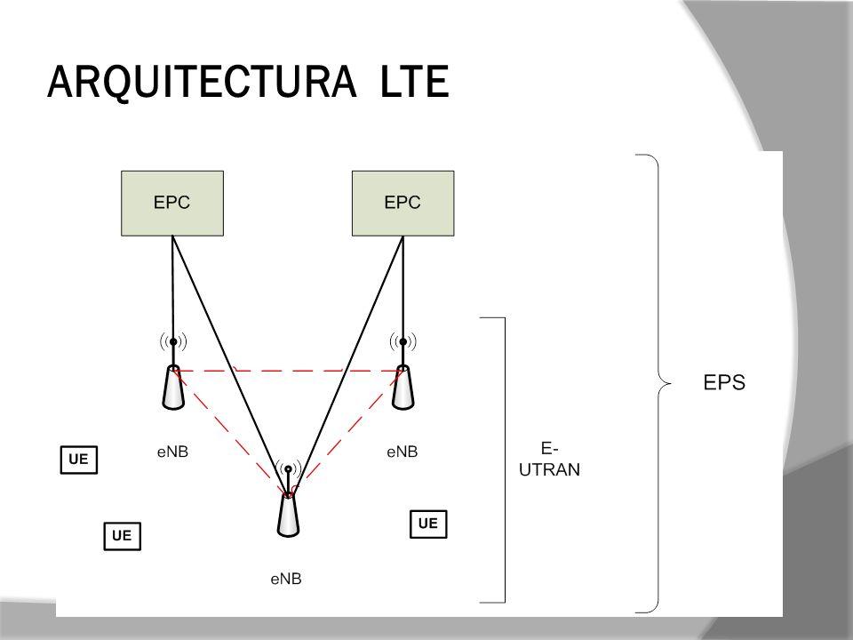 ARQUITECTURA LTE