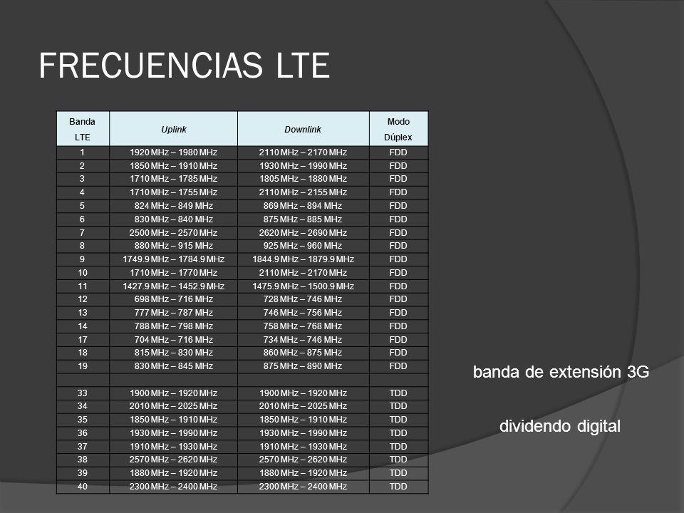 FRECUENCIAS LTE banda de extensión 3G dividendo digital Banda LTE