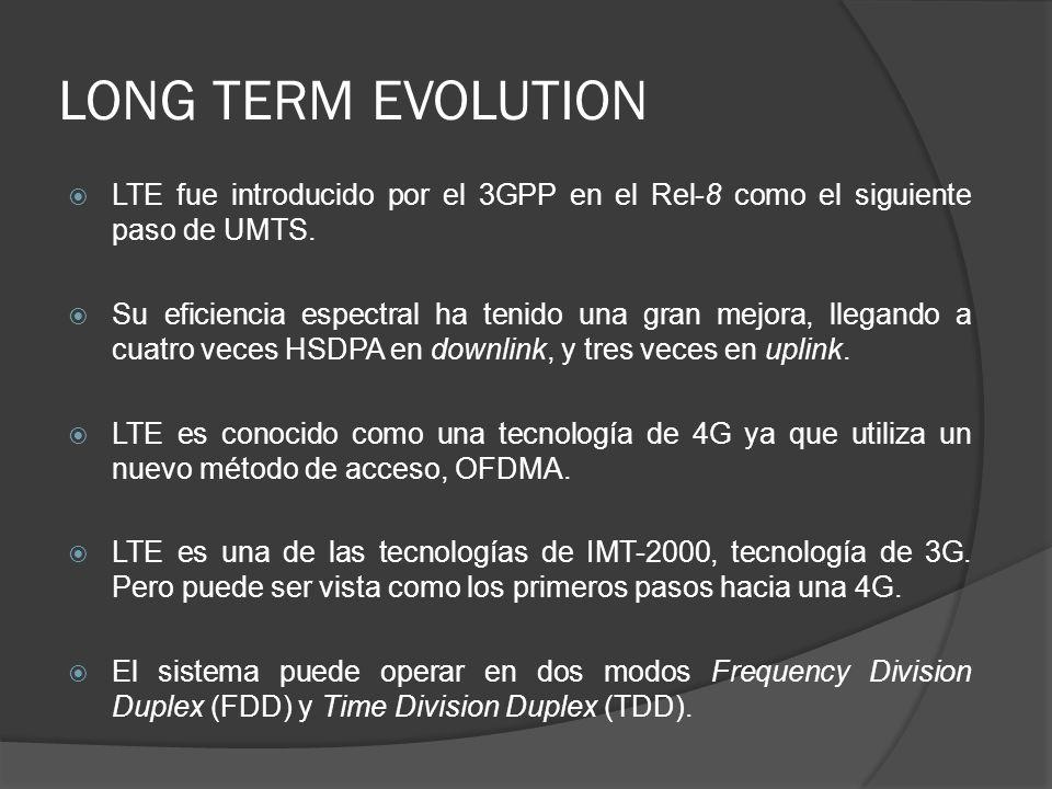 LONG TERM EVOLUTION LTE fue introducido por el 3GPP en el Rel-8 como el siguiente paso de UMTS.