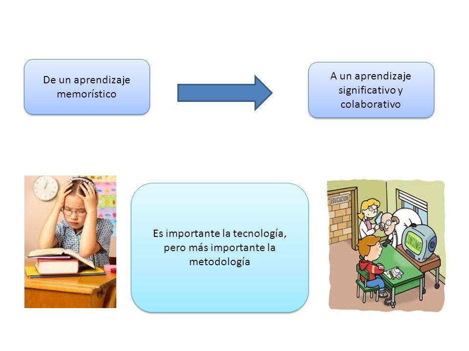 De un aprendizaje memorístico
