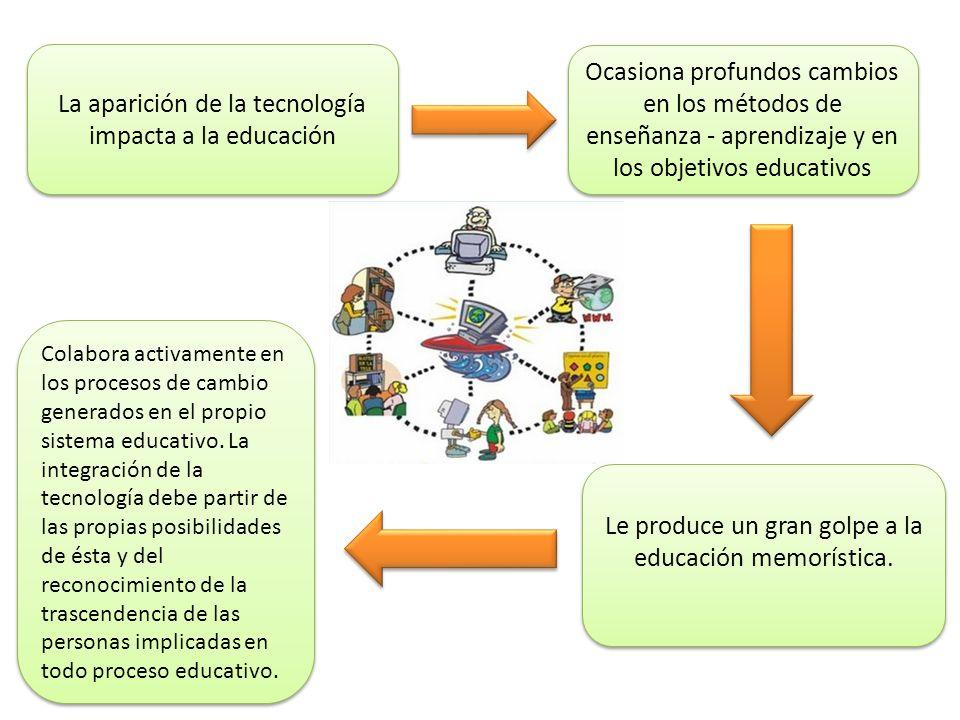 La aparición de la tecnología impacta a la educación