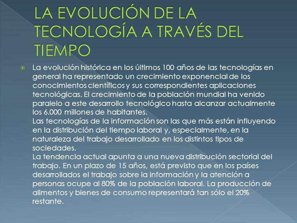 LA EVOLUCIÓN DE LA TECNOLOGÍA A TRAVÉS DEL TIEMPO