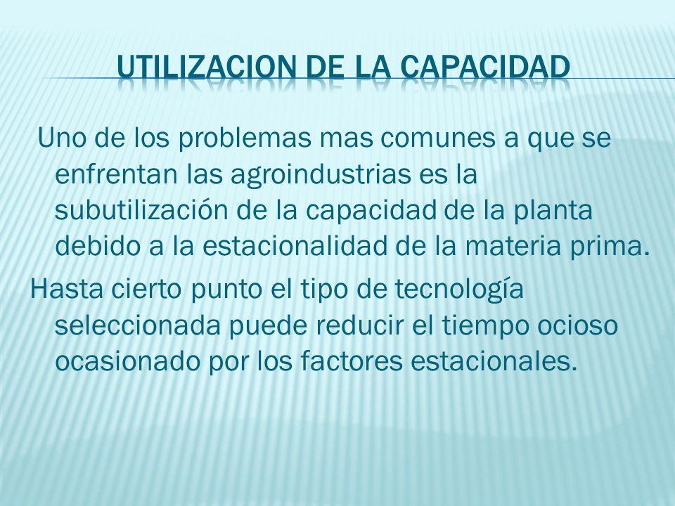 UTILIZACION DE LA CAPACIDAD