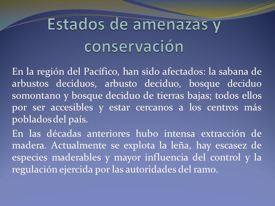 Estados de amenazas y conservación