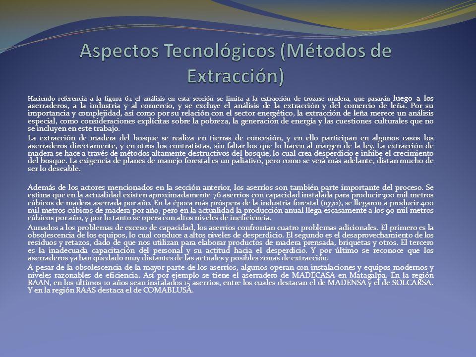 Aspectos Tecnológicos (Métodos de Extracción)