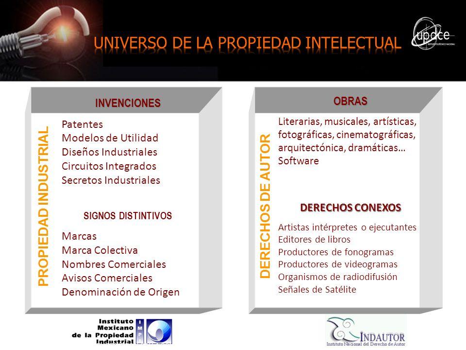 UNIVERSO DE LA PROPIEDAD INTELECTUAL