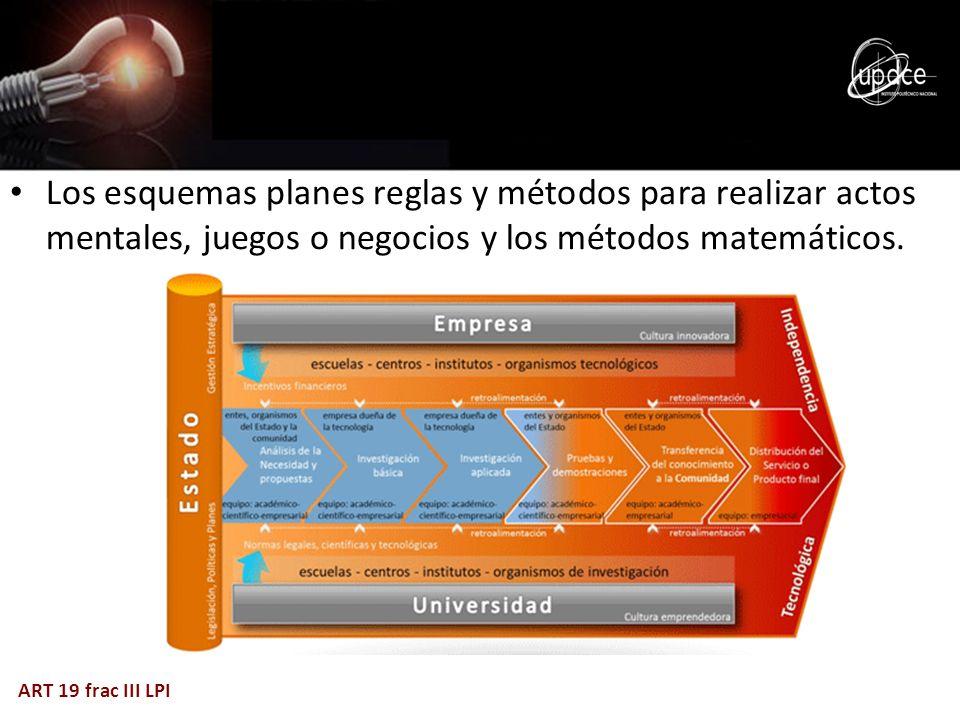 Los esquemas planes reglas y métodos para realizar actos mentales, juegos o negocios y los métodos matemáticos.