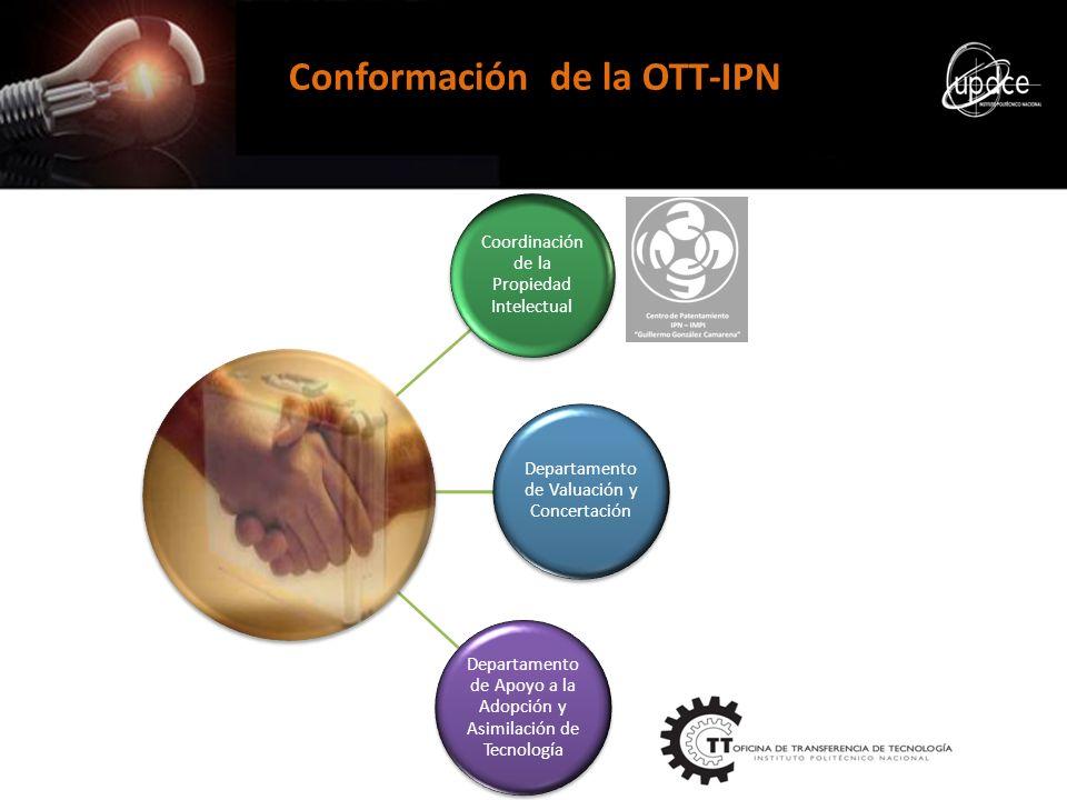Conformación de la OTT-IPN