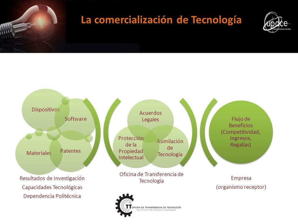 La comercialización de Tecnología