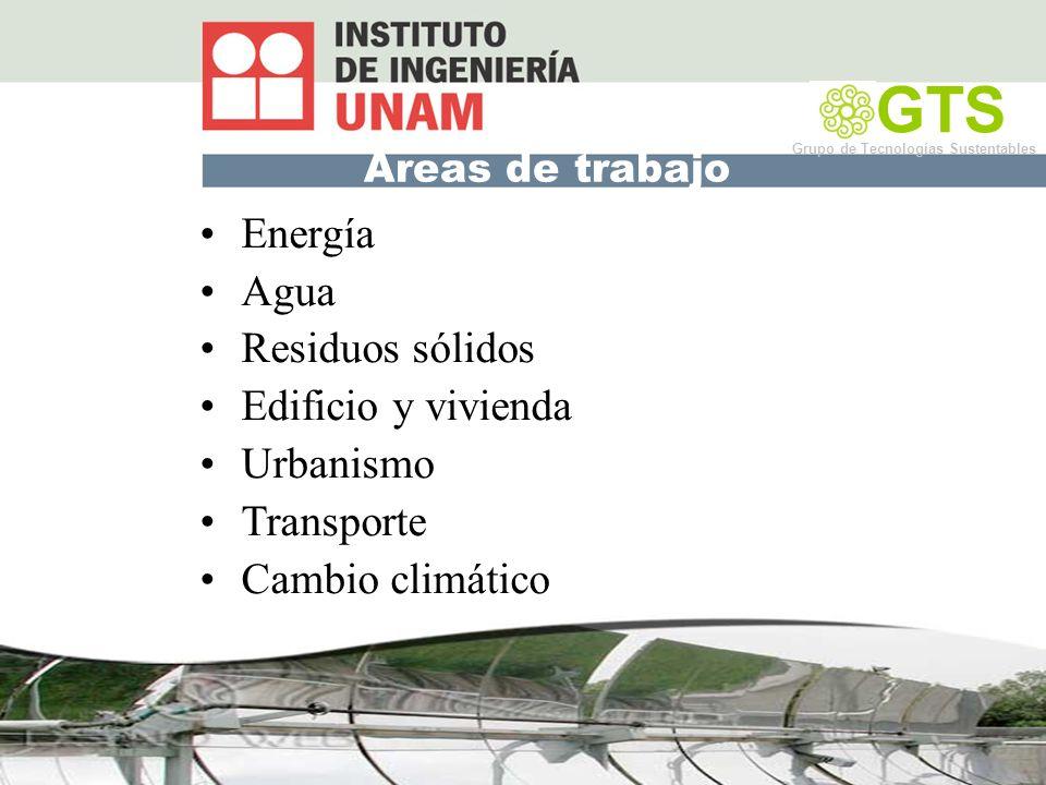 GTS Energía Agua Residuos sólidos Edificio y vivienda Urbanismo