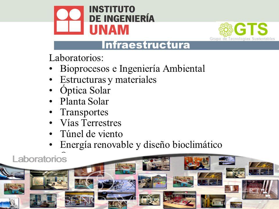 GTS Infraestructura Laboratorios: Bioprocesos e Ingeniería Ambiental