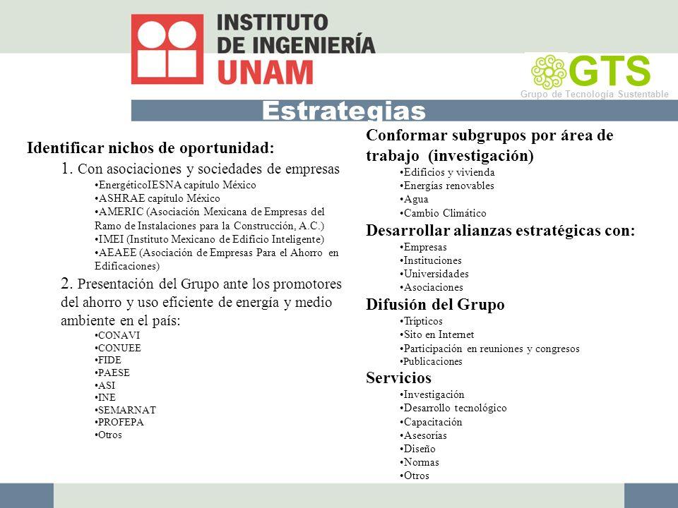GTS Estrategias. Grupo de Tecnología Sustentable. Identificar nichos de oportunidad: Con asociaciones y sociedades de empresas.