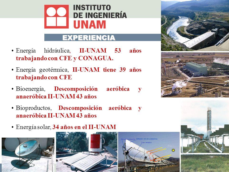 EXPERIENCIA Energía hidráulica, II-UNAM 53 años trabajando con CFE y CONAGUA. Energía geotérmica, II-UNAM tiene 39 años trabajando con CFE.