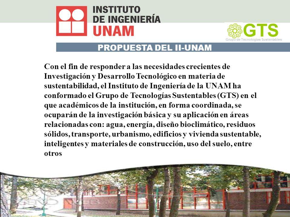 GTS PROPUESTA DEL II-UNAM
