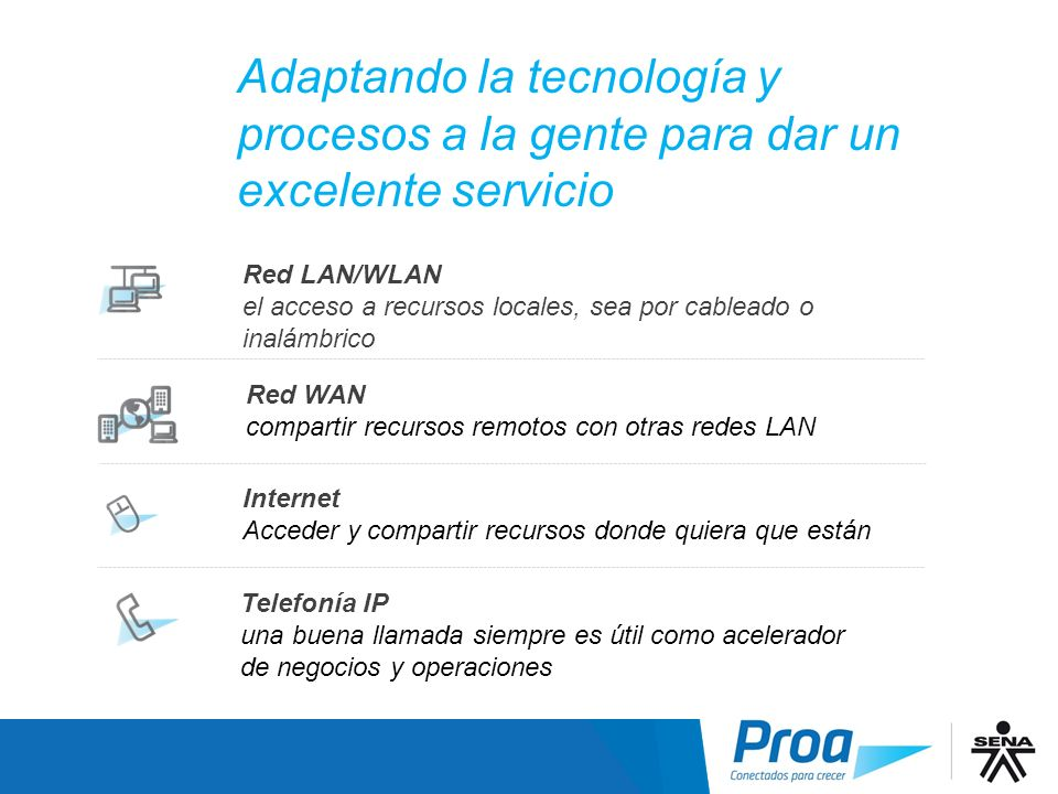 Servicios Adaptando la tecnología y