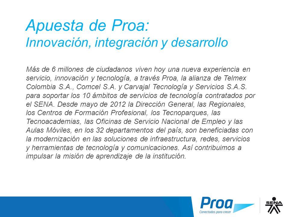 Introducción Apuesta de Proa: Innovación, integración y desarrollo