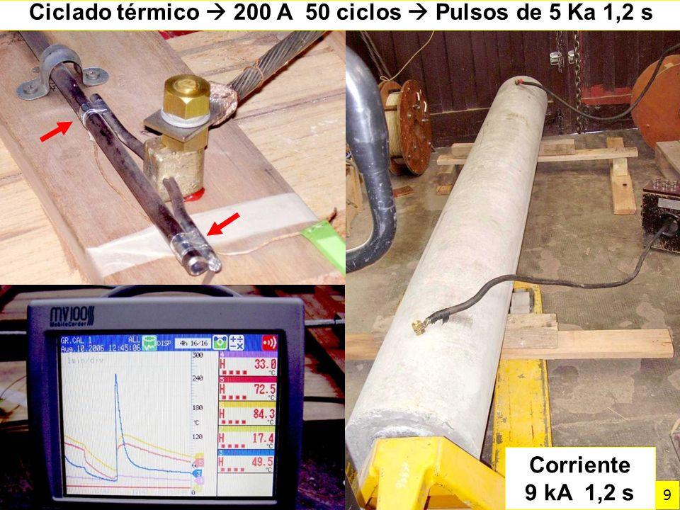Ciclado térmico  200 A 50 ciclos  Pulsos de 5 Ka 1,2 s