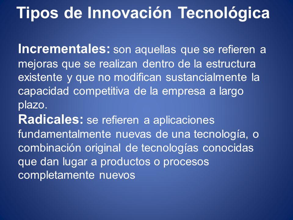 Tipos de Innovación Tecnológica