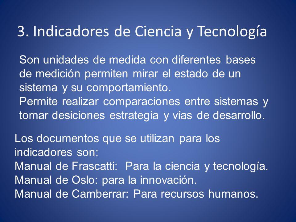 3. Indicadores de Ciencia y Tecnología