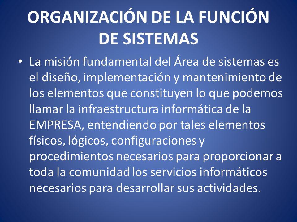 ORGANIZACIÓN DE LA FUNCIÓN DE SISTEMAS