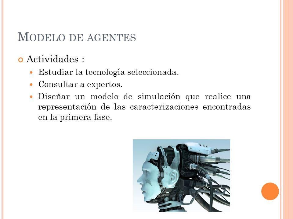 Modelo de agentes Actividades : Estudiar la tecnología seleccionada.