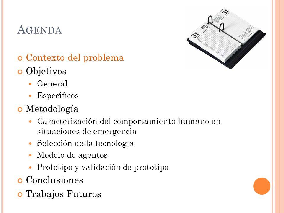 Agenda Contexto del problema Objetivos Metodología Conclusiones