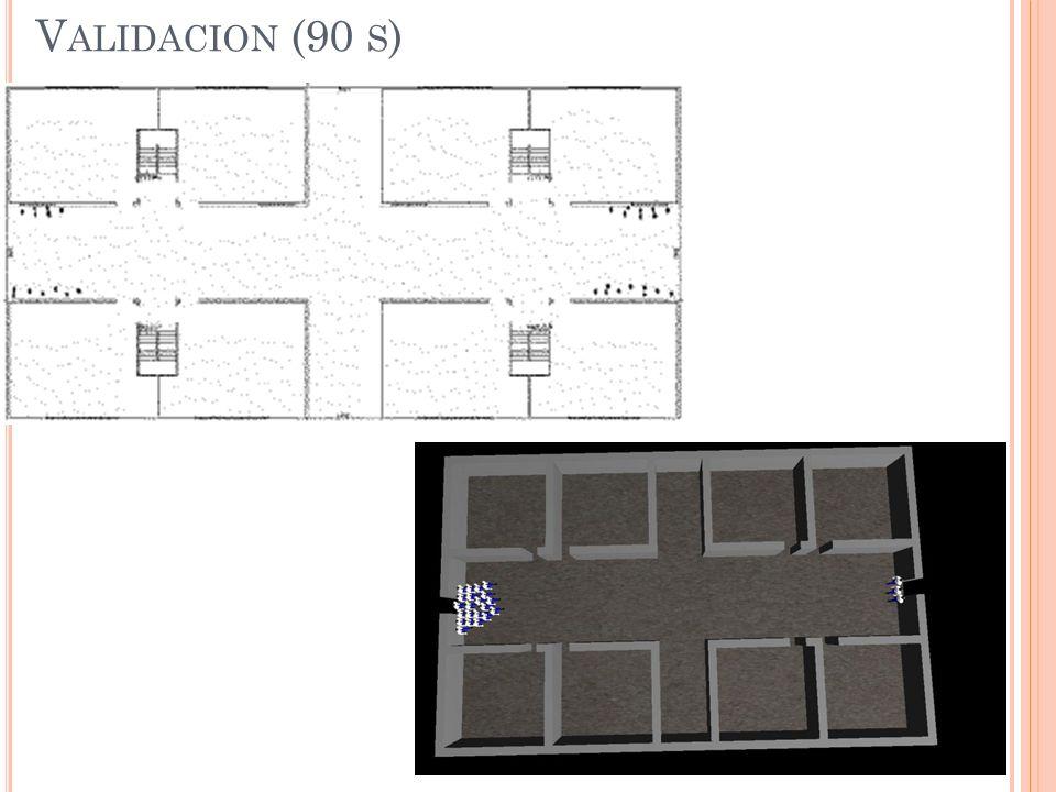 Validacion (90 s)