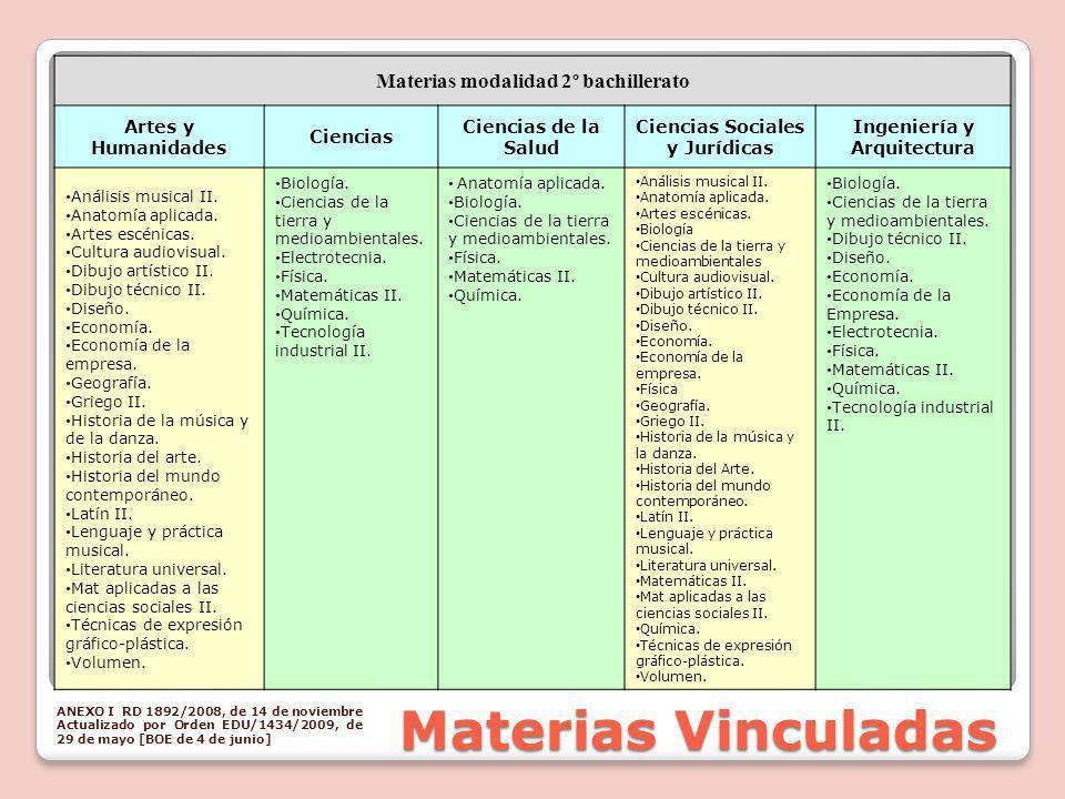 Materias Vinculadas Materias modalidad 2º bachillerato