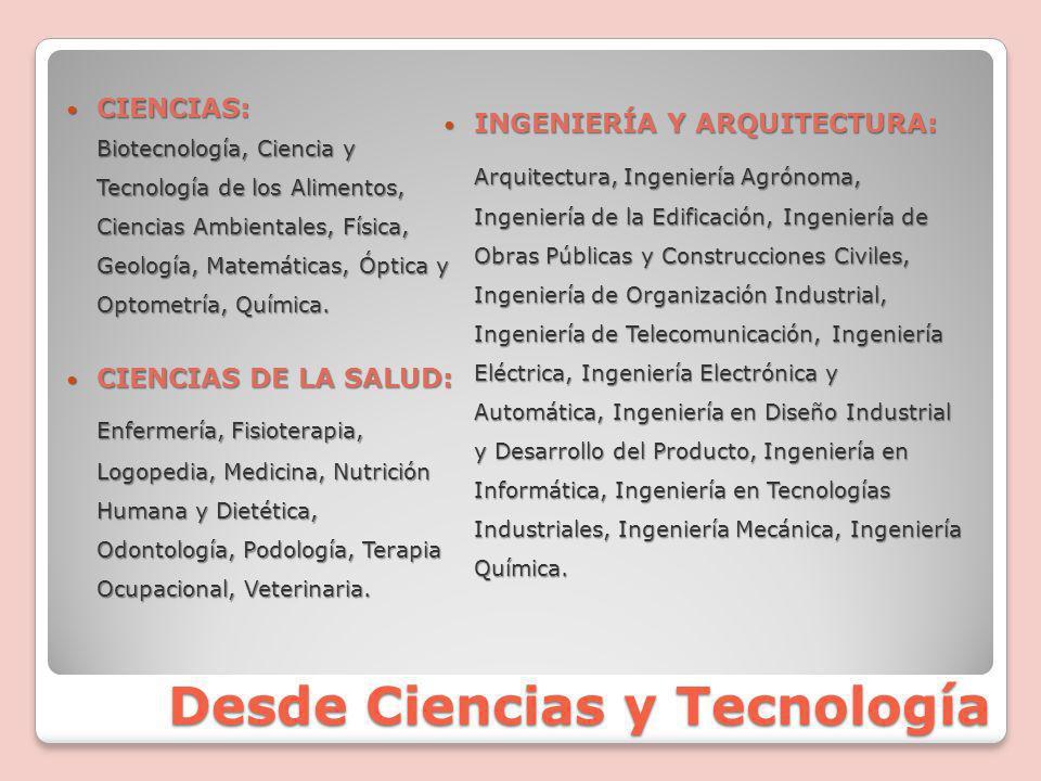 Desde Ciencias y Tecnología