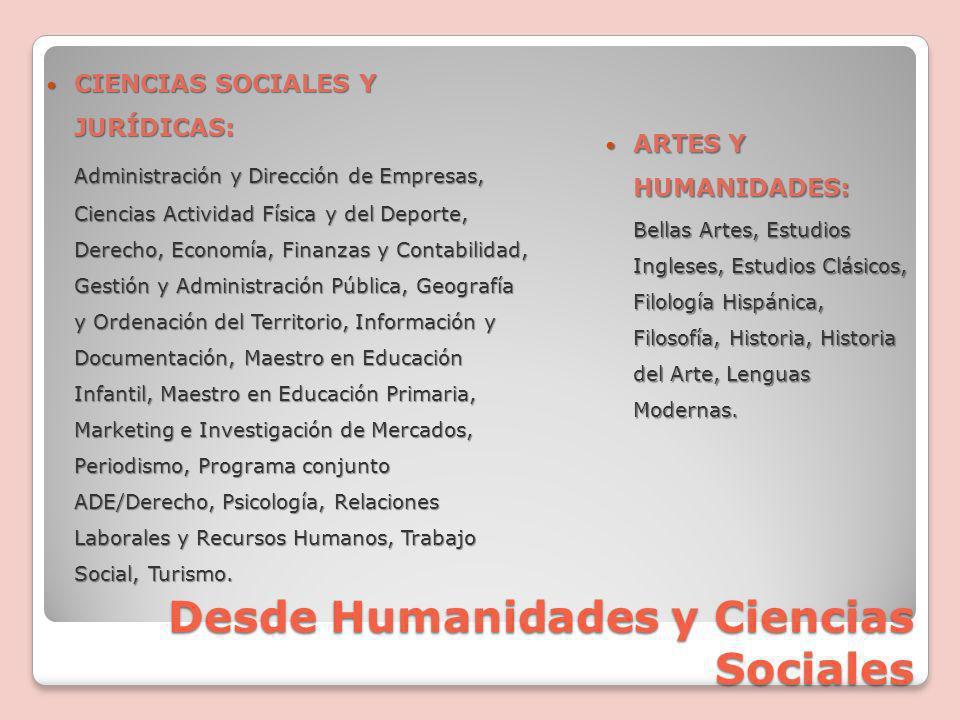 Desde Humanidades y Ciencias Sociales
