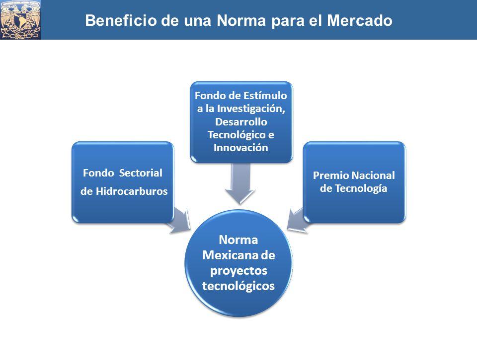 Beneficio de una Norma para el Mercado
