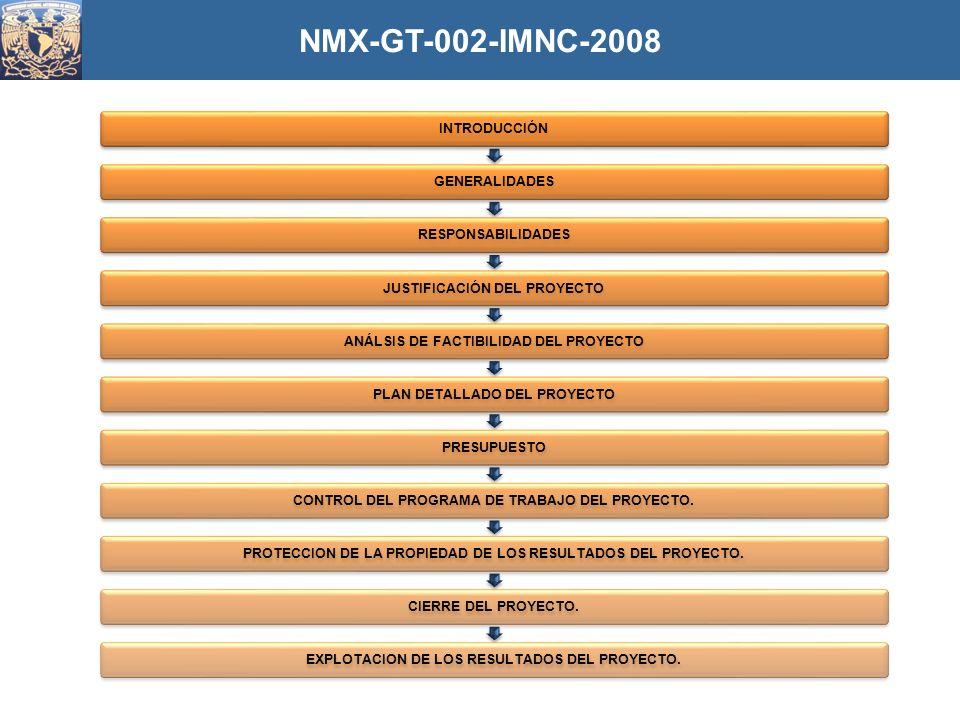 NMX-GT-002-IMNC-2008 INTRODUCCIÓN GENERALIDADES RESPONSABILIDADES