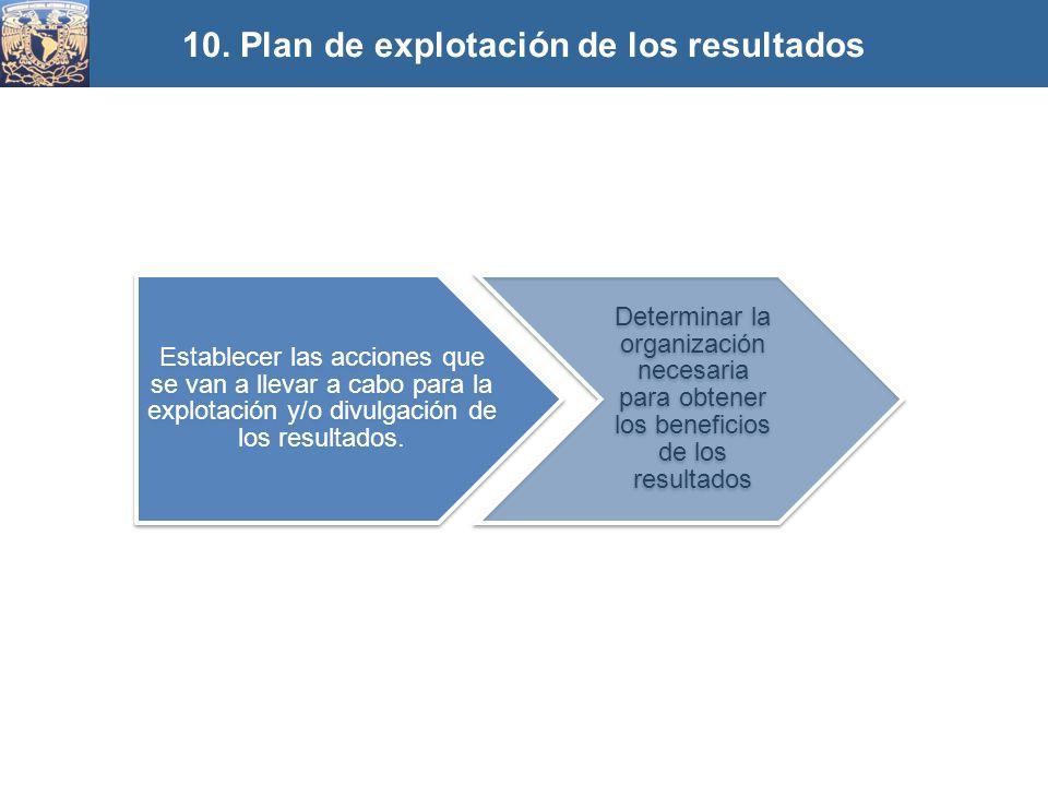 10. Plan de explotación de los resultados
