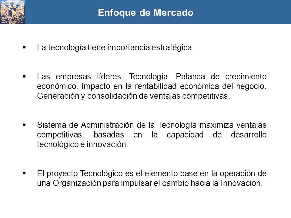 Enfoque de Mercado La tecnología tiene importancia estratégica.