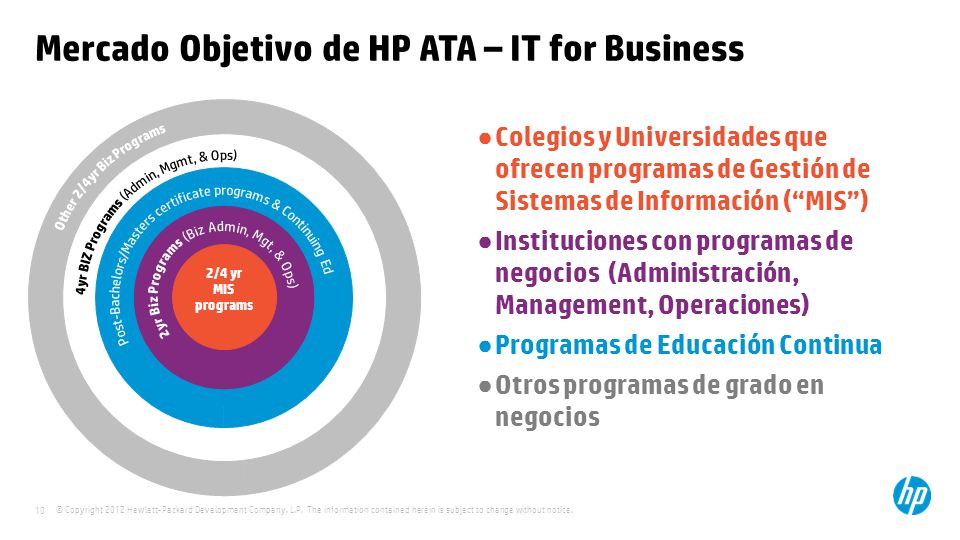 Mercado Objetivo de HP ATA – IT for Business