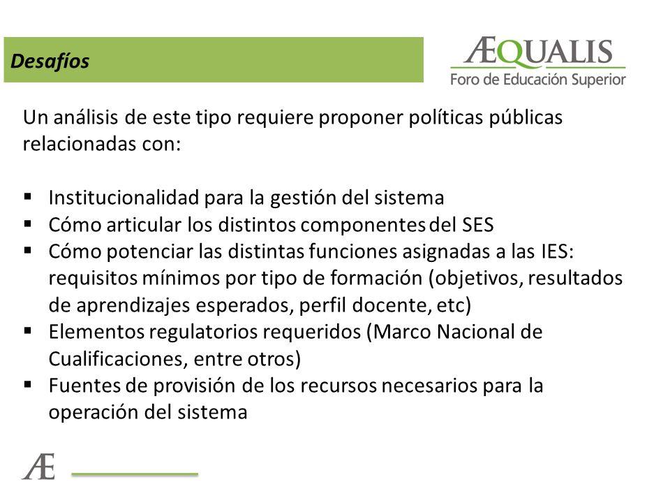 Desafíos Un análisis de este tipo requiere proponer políticas públicas relacionadas con: Institucionalidad para la gestión del sistema.