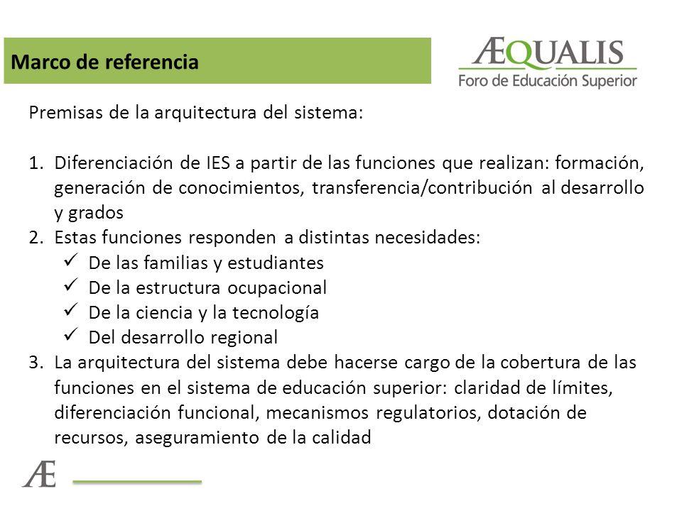 Marco de referencia Premisas de la arquitectura del sistema: