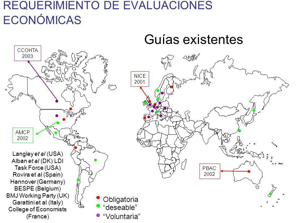 REQUERIMIENTO DE EVALUACIONES ECONÓMICAS