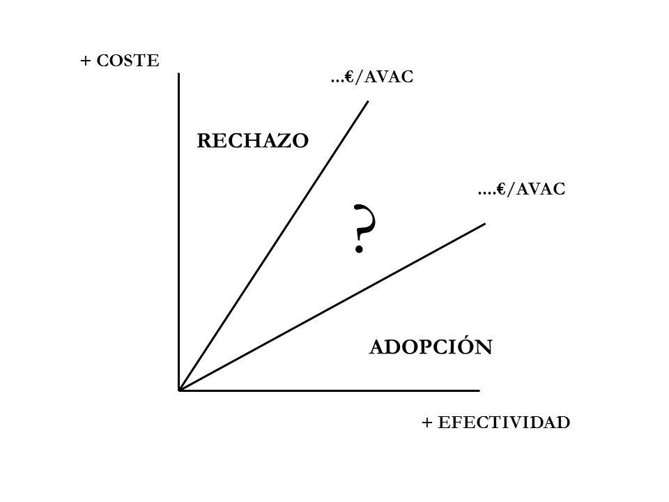 + COSTE ...€/AVAC RECHAZO ....€/AVAC ADOPCIÓN + EFECTIVIDAD