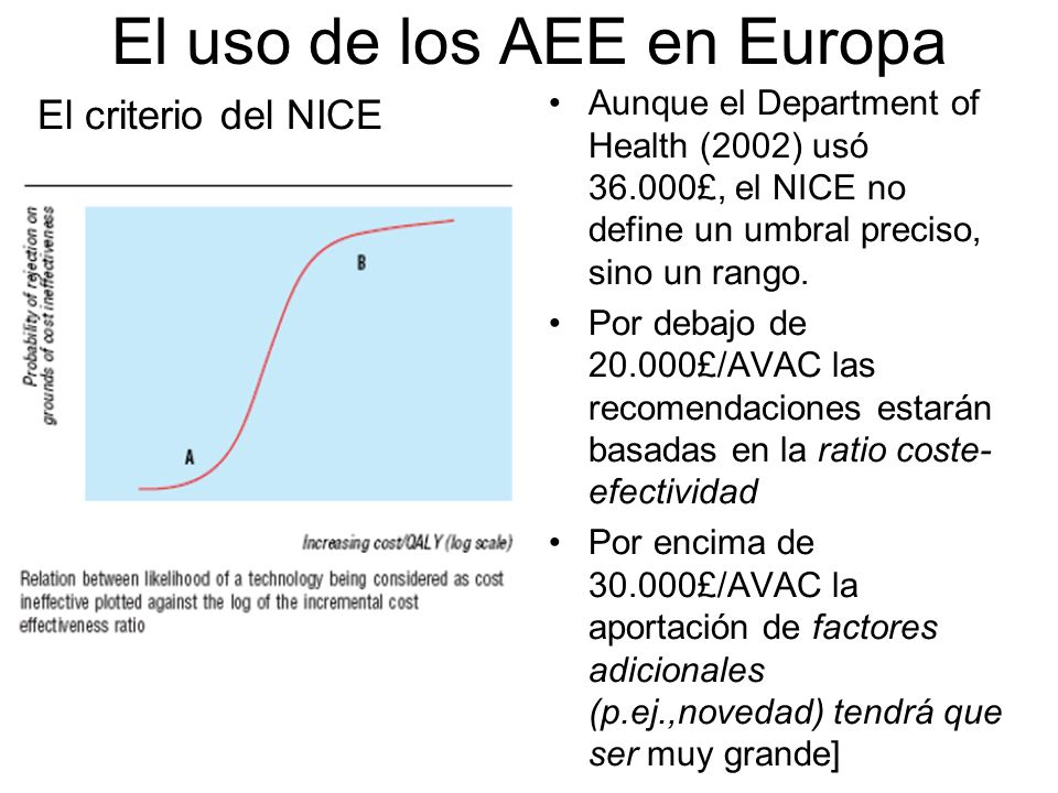 El uso de los AEE en Europa