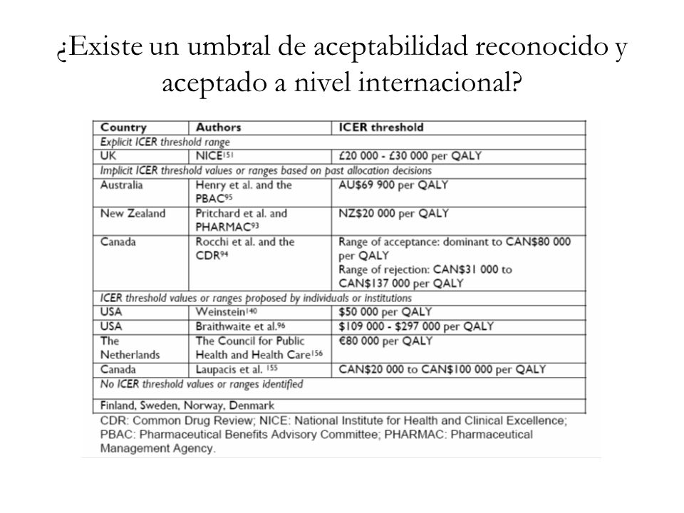 ¿Existe un umbral de aceptabilidad reconocido y aceptado a nivel internacional