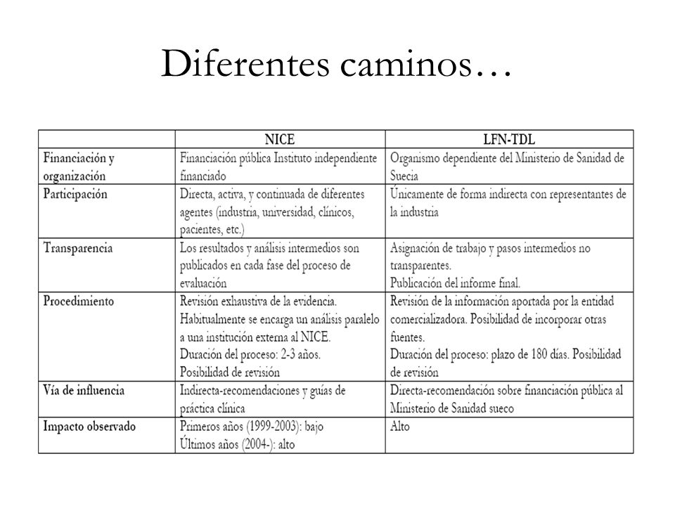 Diferentes caminos…