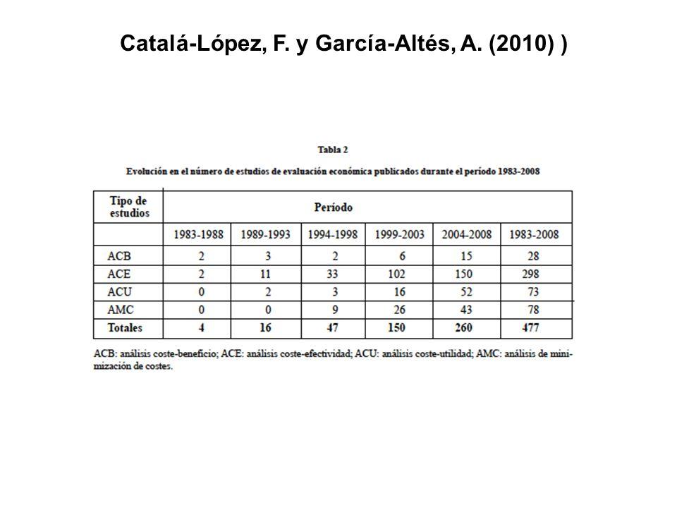 Oliva, J., del Llano, J. y Sacirstan, J.A. (2002)