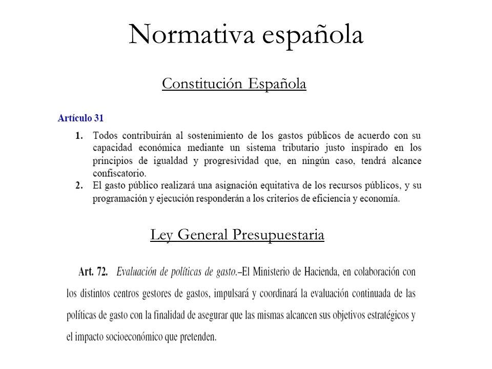 Normativa española Constitución Española Ley General Presupuestaria