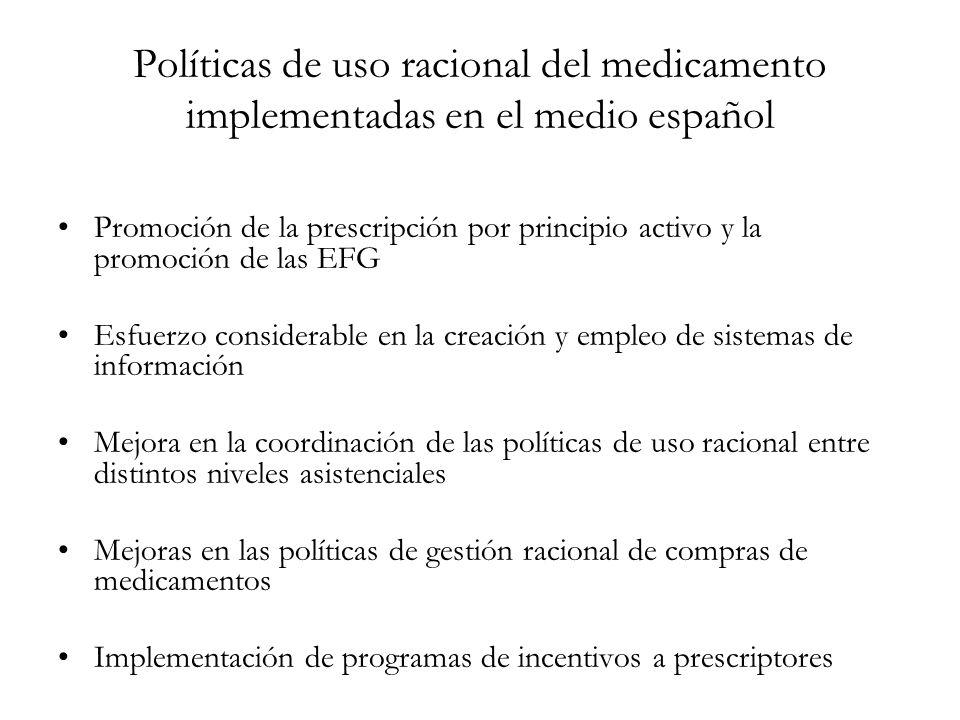 Políticas de uso racional del medicamento implementadas en el medio español