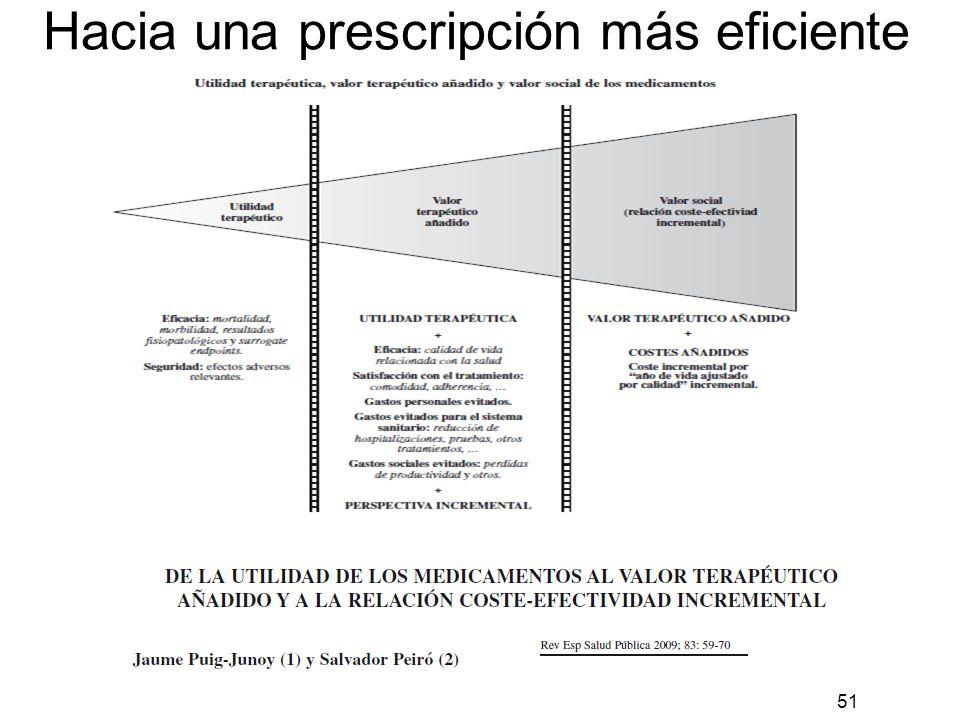 Hacia una prescripción más eficiente