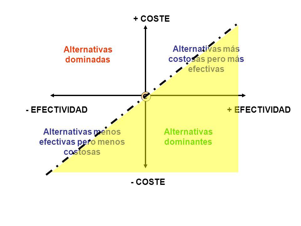 Alternativas dominadas Alternativas más costosas pero más efectivas