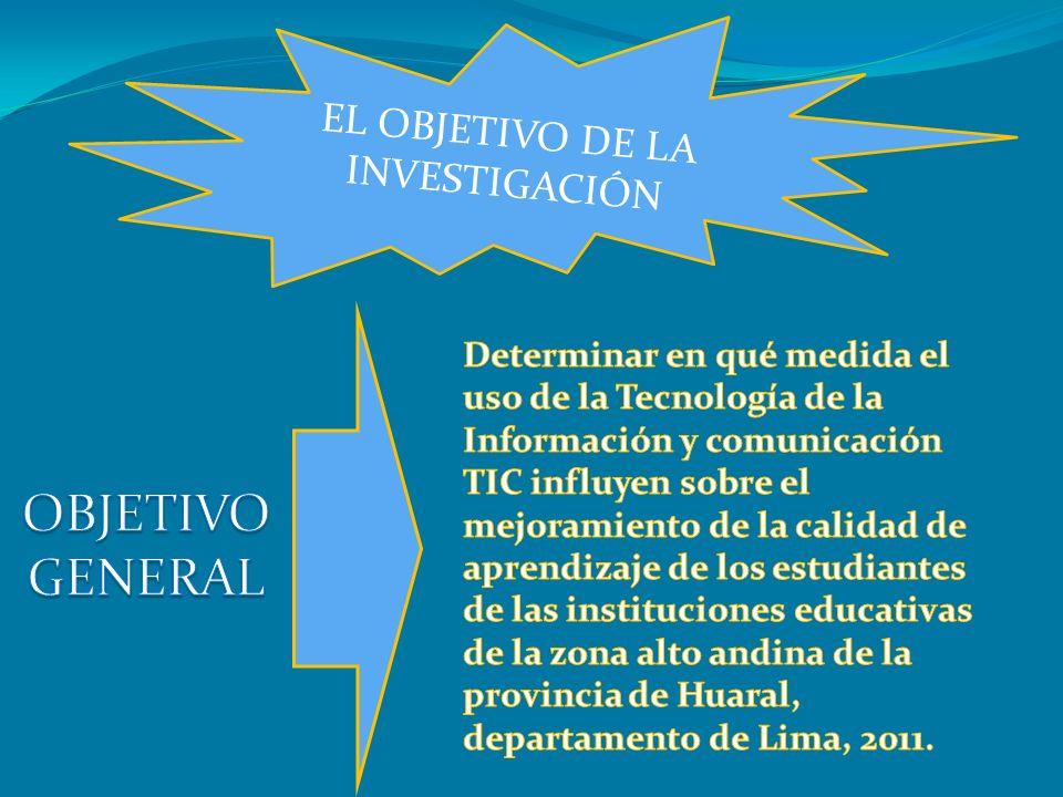 EL OBJETIVO DE LA INVESTIGACIÓN